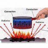 انتقال گرما