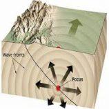تعيين كيفيت و چگونگی زلزله ها